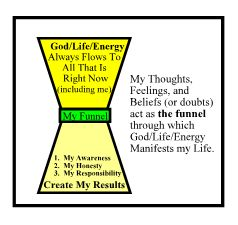 God Life Energy Funnel